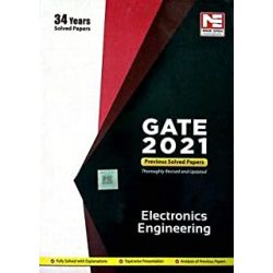 2021 Gate : Electronics Engineering Solved Paper